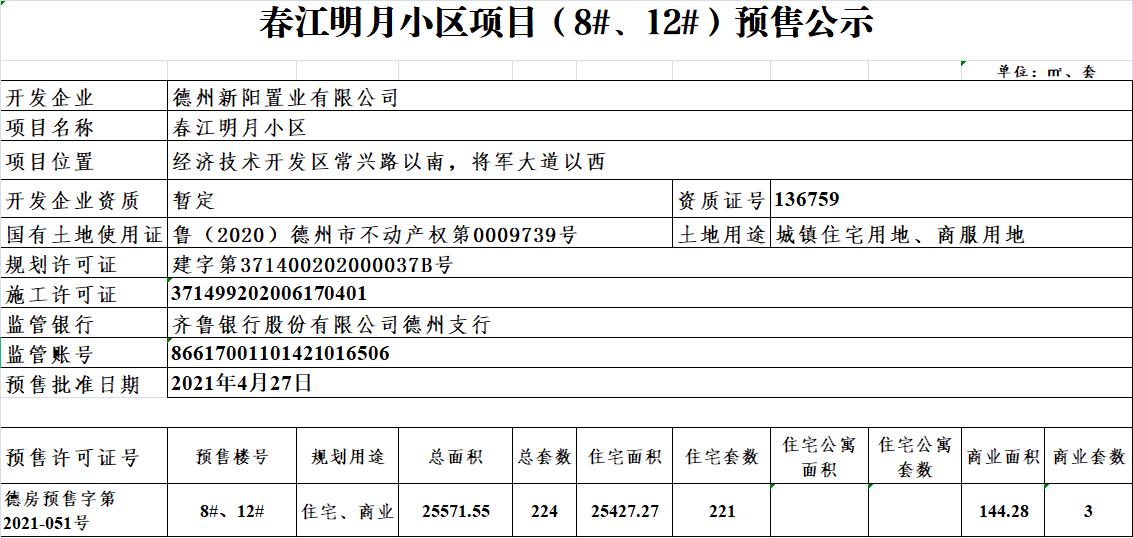 石榴春江明月小区项目8#、12#预售公示.png